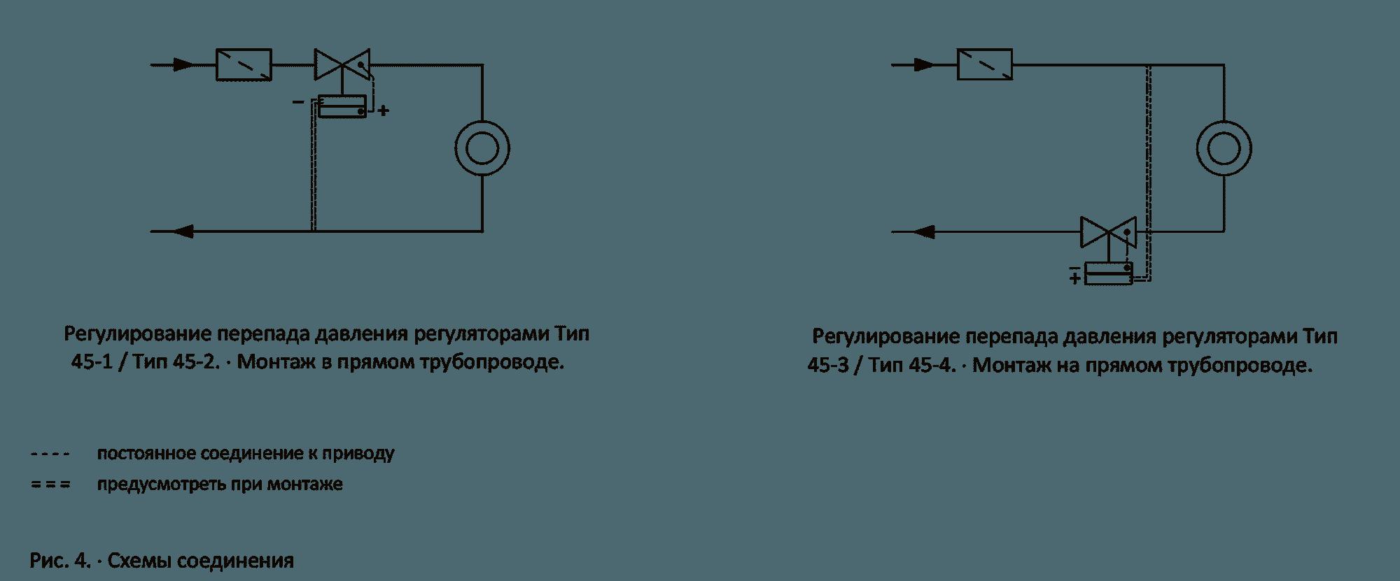 Регулятор перепада давления Тип 45