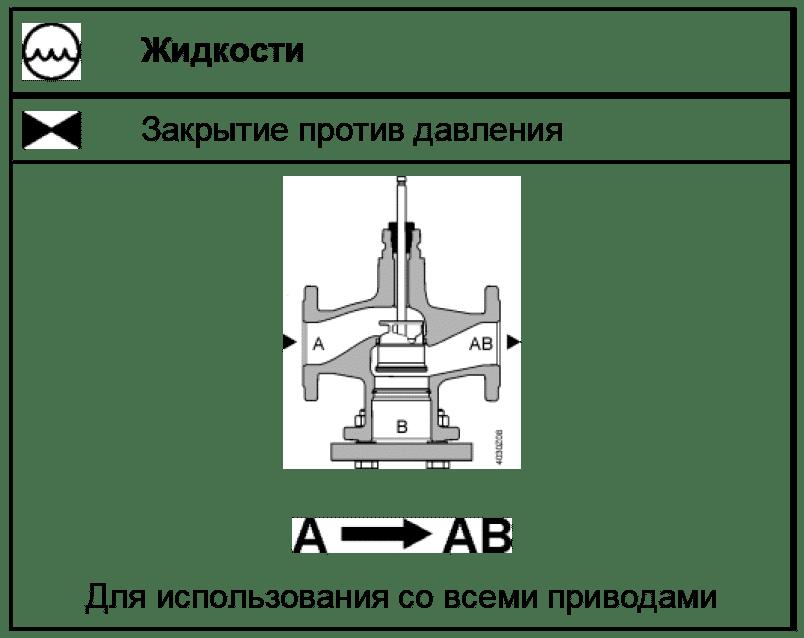 Siemens VVF42