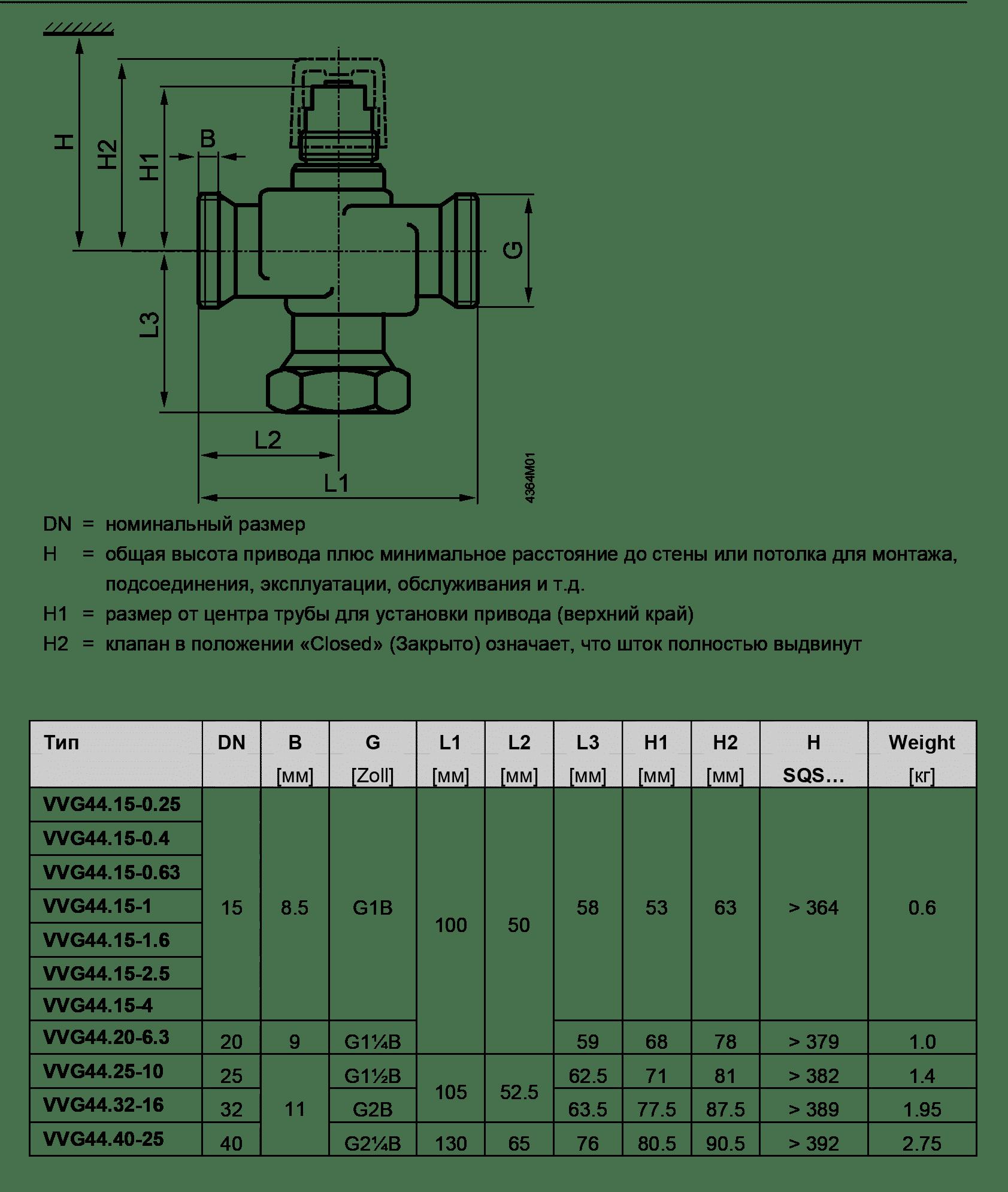 Siemens VVG44 размеры