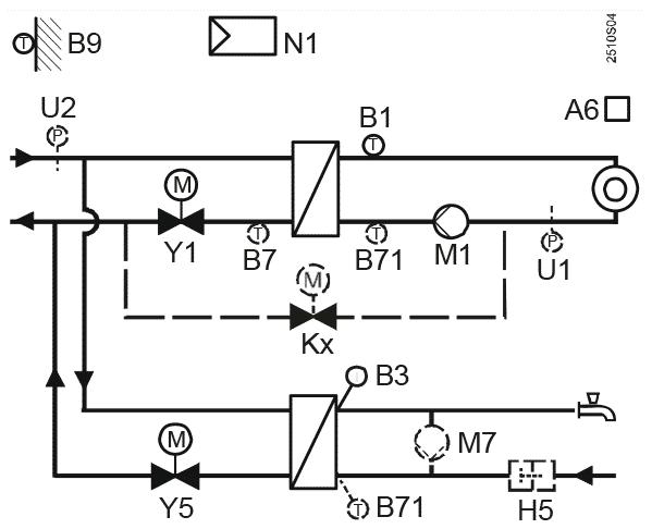 Siemens RVD контроллеры