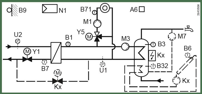 Siemenc RVD140-C