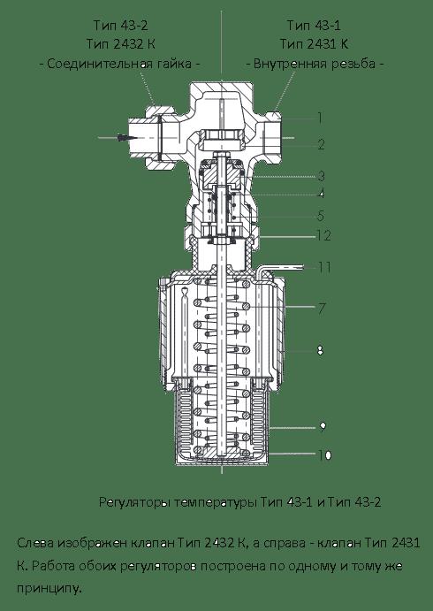 Samson 43-1 и 43-2 различия