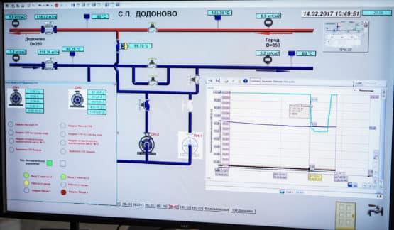 Диспетчеризация тепловых пунктов Красноярск
