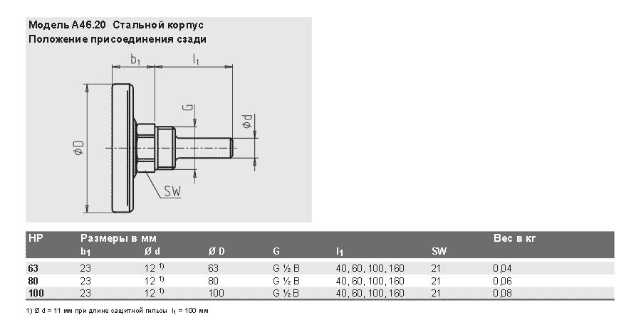 WIKA термометр A46.20