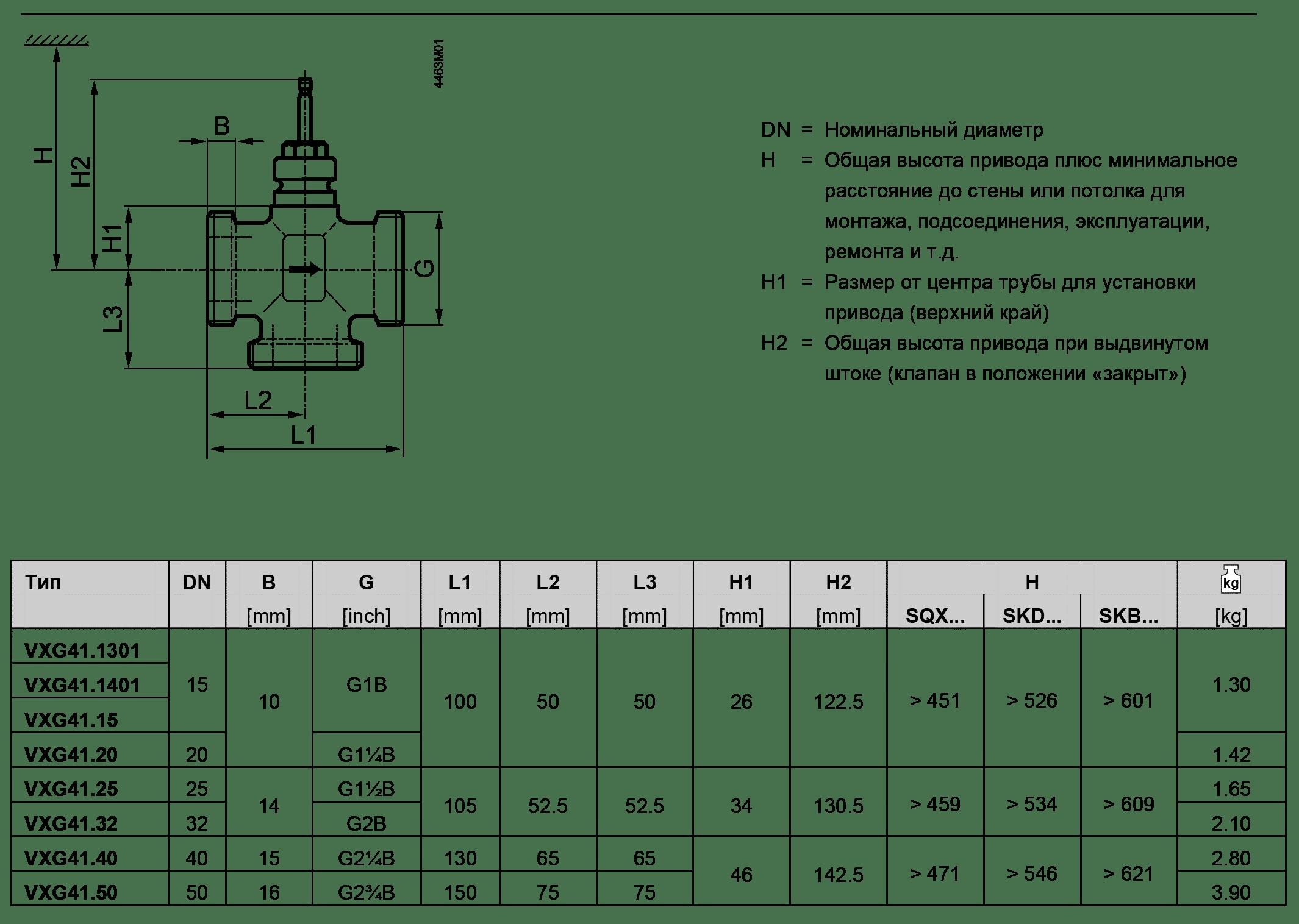 Siemens VXG41 размеры