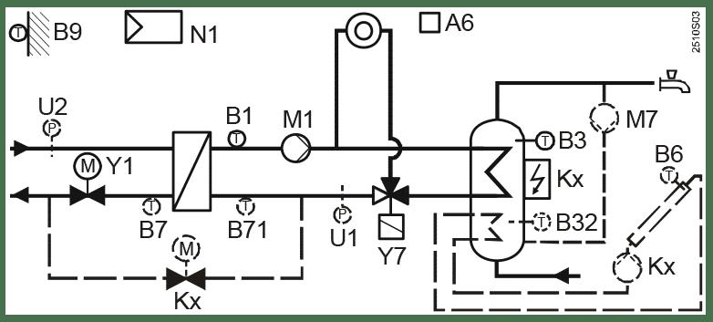 Контроллеры RVD