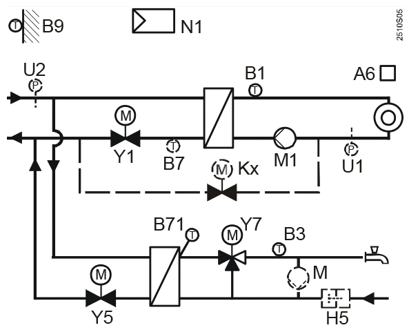 Регулятор температуры Siemens RVD