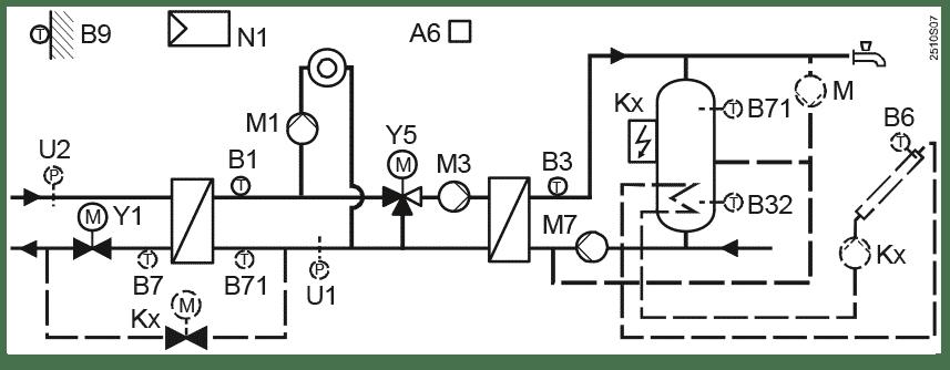 Siemens RVD 120 140