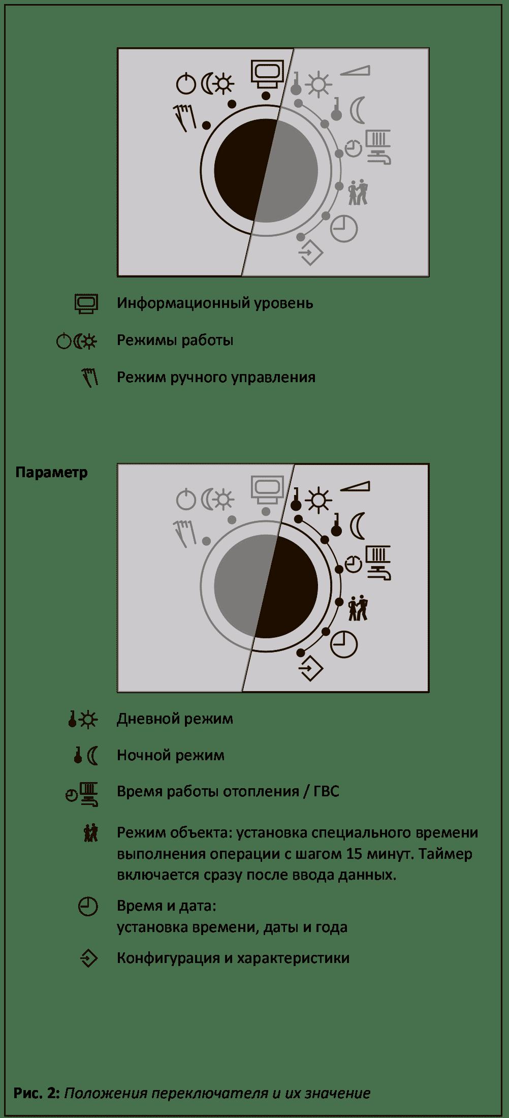 Контроллер Trovis 5573