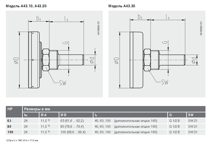 WIKA модель A43 габариты
